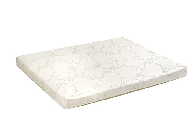 Innerspace Luxury Products 11,4cm replacement divano materasso, Poliestere, White, 182.88 x 147.32 x 11.43 cm