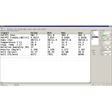 FlowKinetics FLOWSCAN Software Suite for FKT Series Meters
