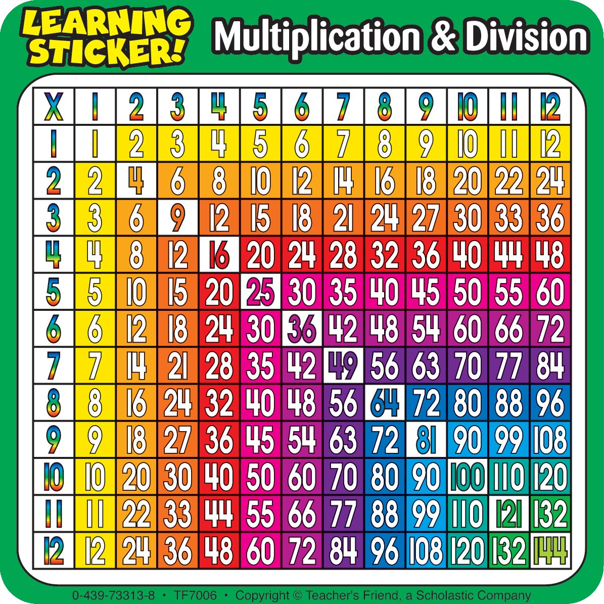 worksheet Multiplying Chart buy multiplication division learning stickers book online at low prices in india revie