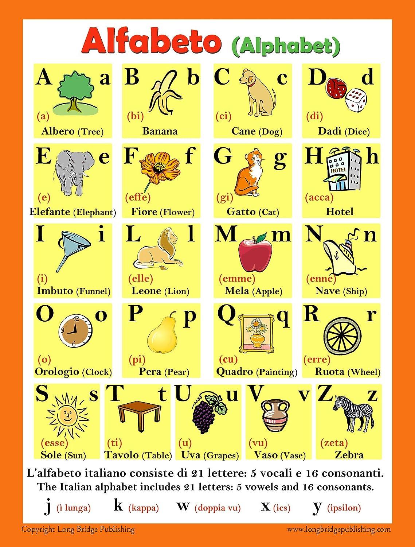 Alphabet Charts For Classroom Poster Alphabet Chart