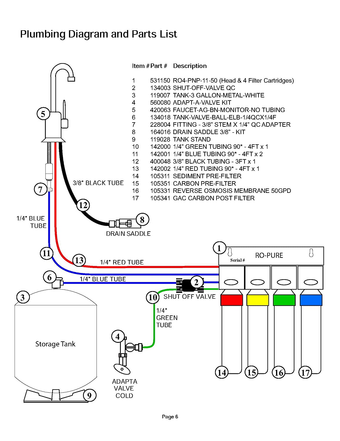 Premier Water Systems Installation Diagram - Electrical Work Wiring ...