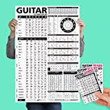 Guitar Reference Poster v2 (2018 Edition) 24