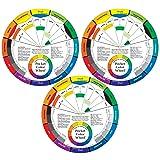 Cox 133343 Color Wheel 9-1/4