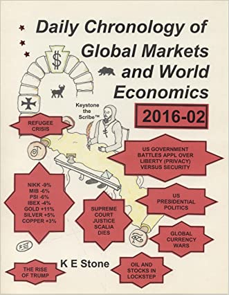 Daily Chronology of Global Markets and World Economics 2016-02