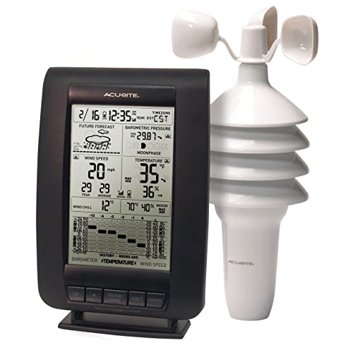 Wireless Weather Station