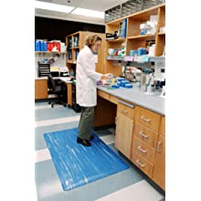 Wearwell PVC 419 UltraSoft Tile-Top Anti-Microbial Mat, Safety Beveled Edges, for Dry Areas, Gray