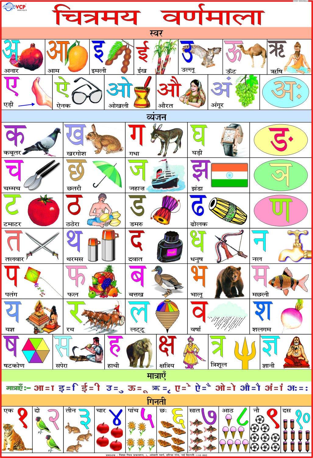 Amazon.in: Buy Alphabet Hindi Chart ( 70 x 100 cm ) Book Online at ...
