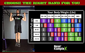 Bear KompleX Resistance Band - #2 Black- 30 to 60 Pounds (3/4)