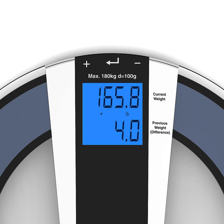 Best bathroom scales 2014