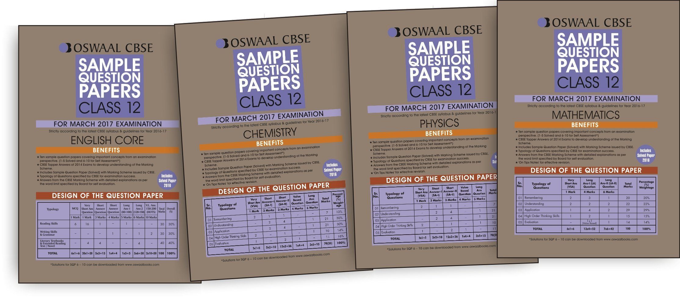 question papers This website provides rtu question papers and solutions different courses like btech mtech mca diploma of rtu university kota rtuonlinecom.