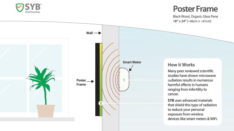SYB Wooden Poster Frame to Shield EMF Radiation #SYBPosterFrame