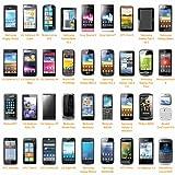 Best Unlocked Phones Daily