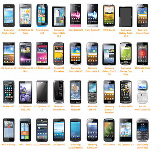 graphic regarding Lps Printable Phones titled Unlock Telephones For Sale Inside of Us - softorgsoftread