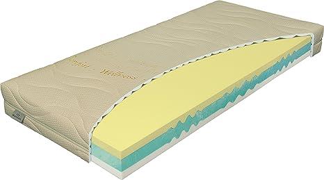 Materasso 909235 Sulatan Termopur 5-Zonen Kaltschaum Matratze, Jersey, gelb / grun / weiß, 200 x 80 x 19 cm