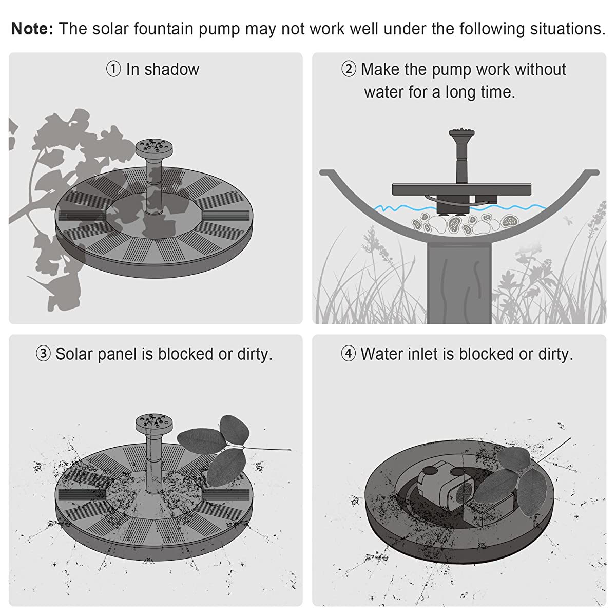 Ankway Solar Bird Bath Fountain Pump, 1.4W Free Standing Solar Fountain Water Pumps Panel Kit Outdoor Birdbath Watering Submersible Pump for Garden and Patio