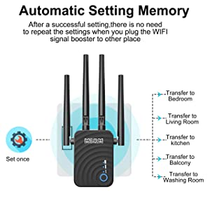 MSRM US754 Long Range Extender 1200Mbps WiFi Repeater Signal Amplifier Booster with 4 Band Antennas Complies 802.11a/b/n/g/ac WiFi Extender (Color: Black-C)