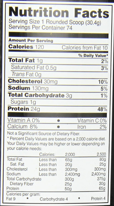Nutrition Facts beim Proteinpulver - Muskelmasse aufbauen
