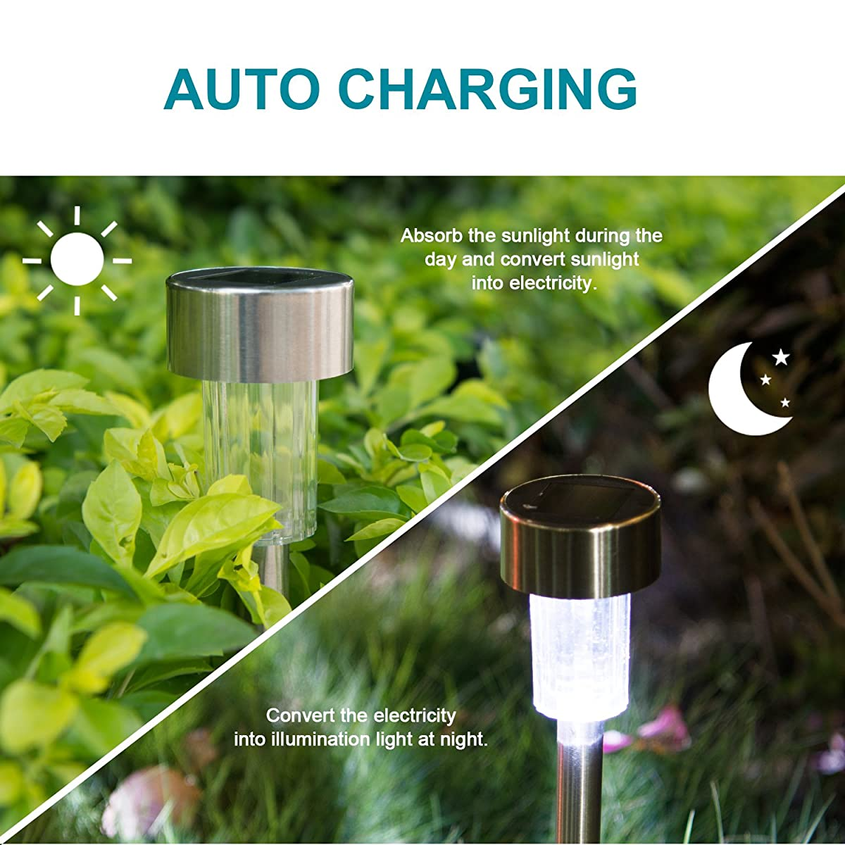 Solar Garden Lights Outdoor, Stainless Steel Landscape Lighting for Lawn