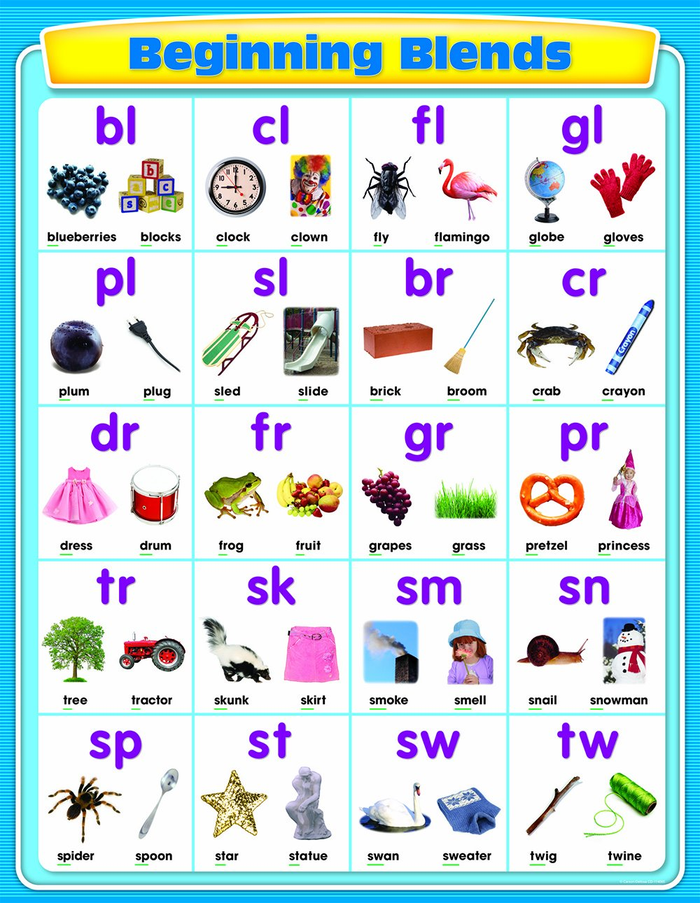 Consonant Blends on Abc Phonics Worksheets