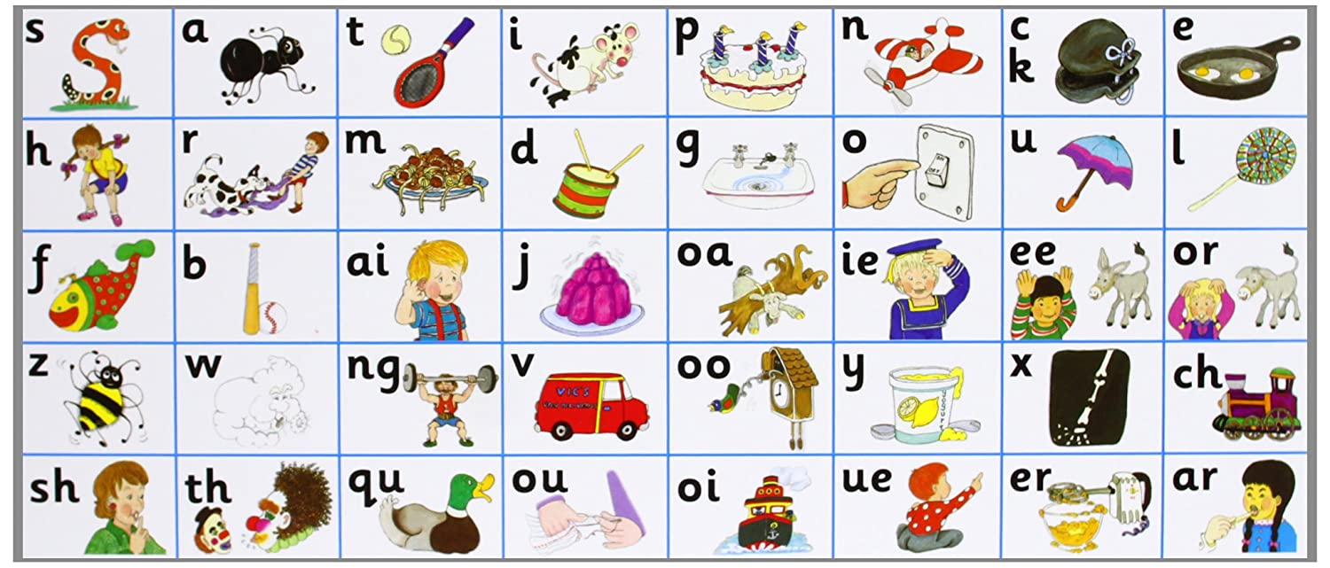 Jolly Phonics Mrs Erlien S Kindergarten