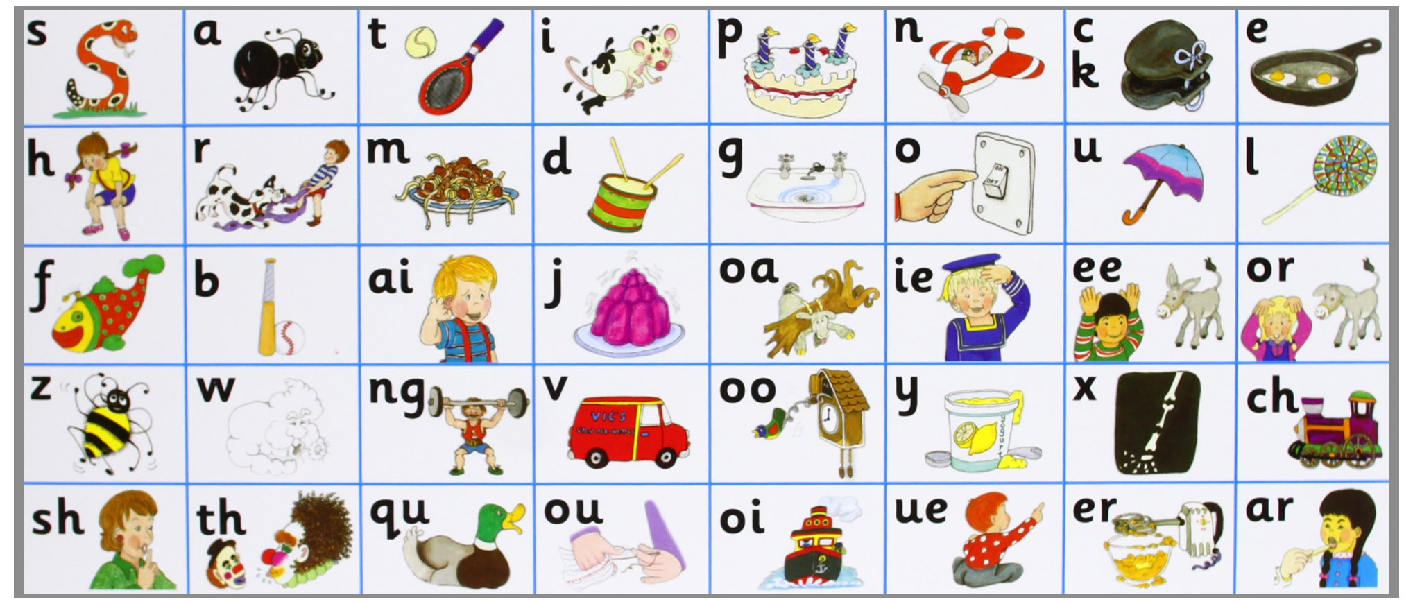 Phonic Sounds of Alphabets Jolly Phonics Letter Sound