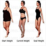 Lose Weight With Fat Loss Factor