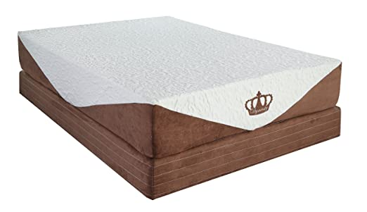 "What Is The Best Price For Easy Rest Gel Lux 12"" Gel Memory Foam Mattress (Queen)"