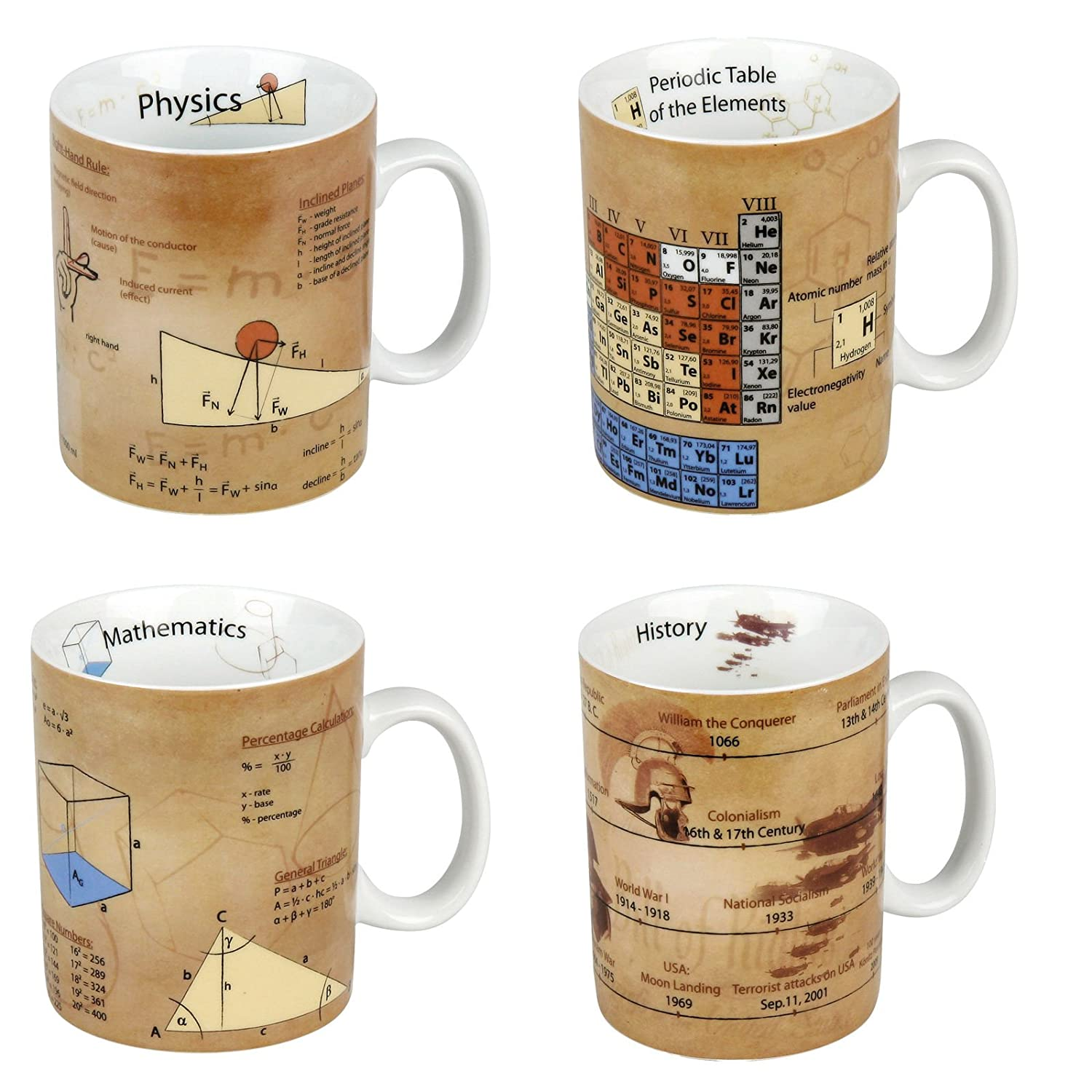 Konitz Physics/Math/Chemistry/History Mugs