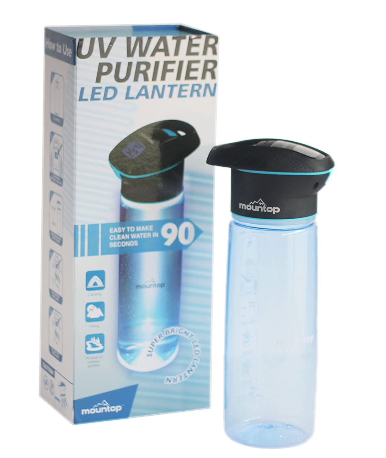 Get Fresh Water Anywhere The Top 5 Best Filter Bottle Waters of 2018