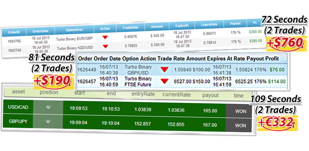 Binary option trading software reviews