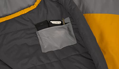 Teton Sports Trailhead Ultralight Sleeping Bag Review What