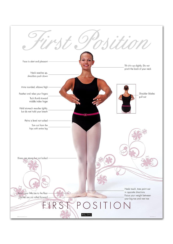 Ballet Posters Australia Set Ballet Dance Posters