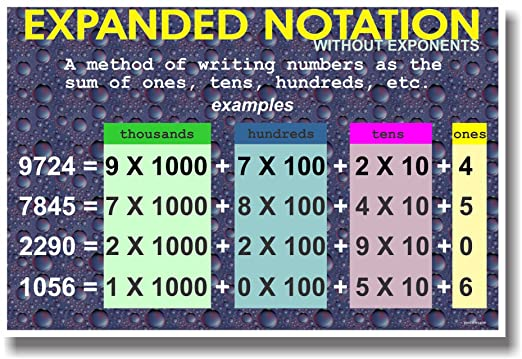 Expanded Notation Converter