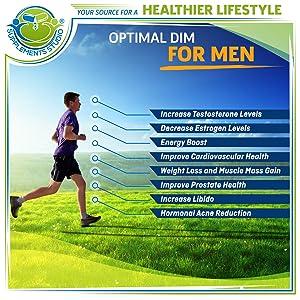 Optimal DIM Supplement 200mg Plus - Estrogen Balance - Whole Foods