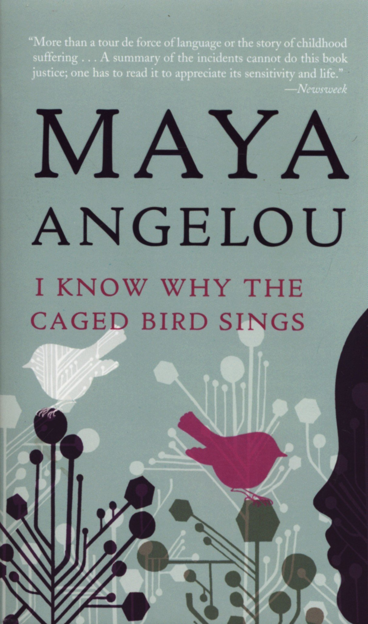 bird caged essay i know sings why Mya angelou's i know why the caged bird sings is a poem featured in her autobiography i know why the caged bird sings her book reflects the struggle she overcame as a young african american woman in the united states during, and before the civil rights movement.