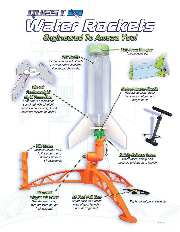 Quest aerospace Water Rocket Single Kit quest protein