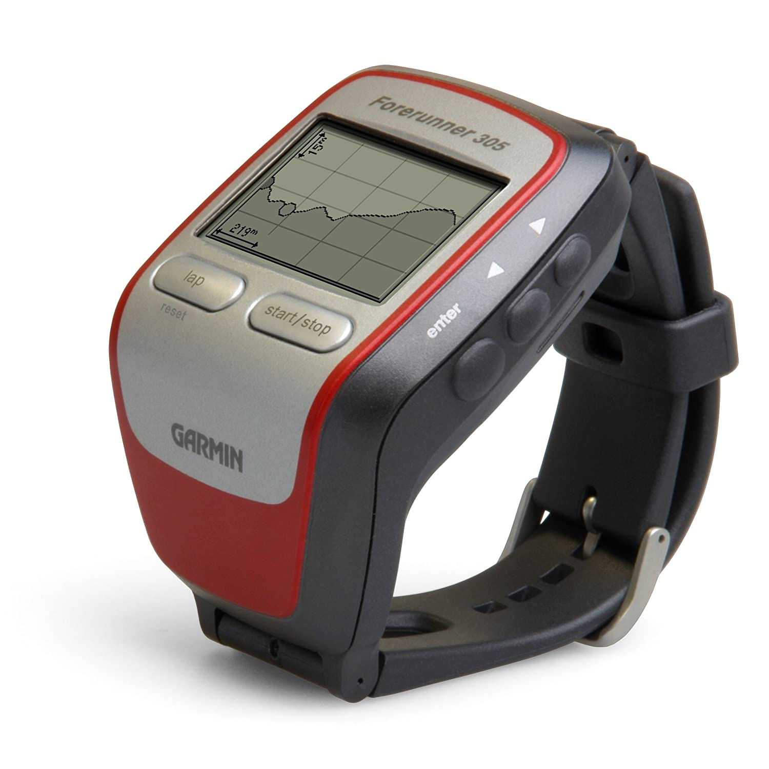 Monitor heart rate for Garmin watches