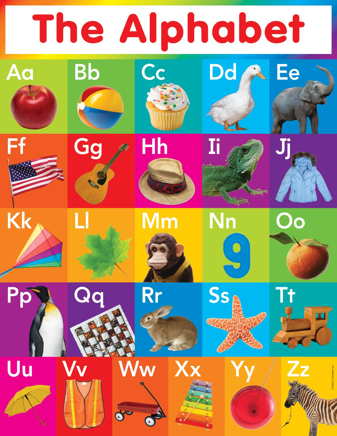 Alphabet Charts For Kindergarten Friend Alphabet Chart