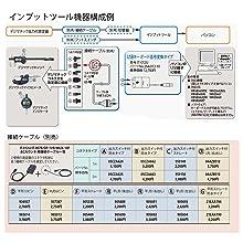 Mitutoyo 264-012-10 USB Input Tool