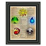 Magic the Gathering art print, Elemental symbols, vintage dictionary art print