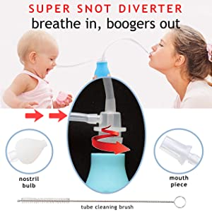 Healthy Baby Nasal Aspirator. Infant to Toddler Hygienic Snot Sucker. BPA, Phthalate, Latex Free. No Filter Booger Remover, Washable and Reusable