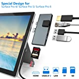 ?Upgraded Version?Surface Pro USB Hub Docking Station 6 in 1 Converter Adaptor with 100M Ethernet Lan+2 Port USB 3.0+Mini DP to HDMI+SD/TF(Micro SD) Card Reader for Surface Pro 4/ Pro 5/ Pro 6