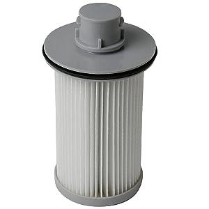 Electrolux EF78 - Lote de 2 filtros para aspiradoras sin bolsa Twinclean   Comentarios y más información