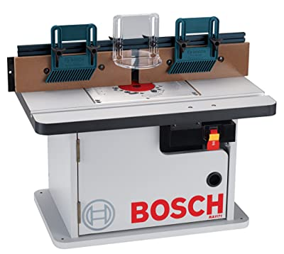 Bosch_RA1171_reviews
