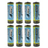 (8-Pack) HyperPS 3.2V LiFePo4 14430 (14 x 43mm) 400mAh Rechargeable Battery for Solar Panel Light, Tooth Brush, Shaver, Flashlight (Tamaño: 8-Pack)