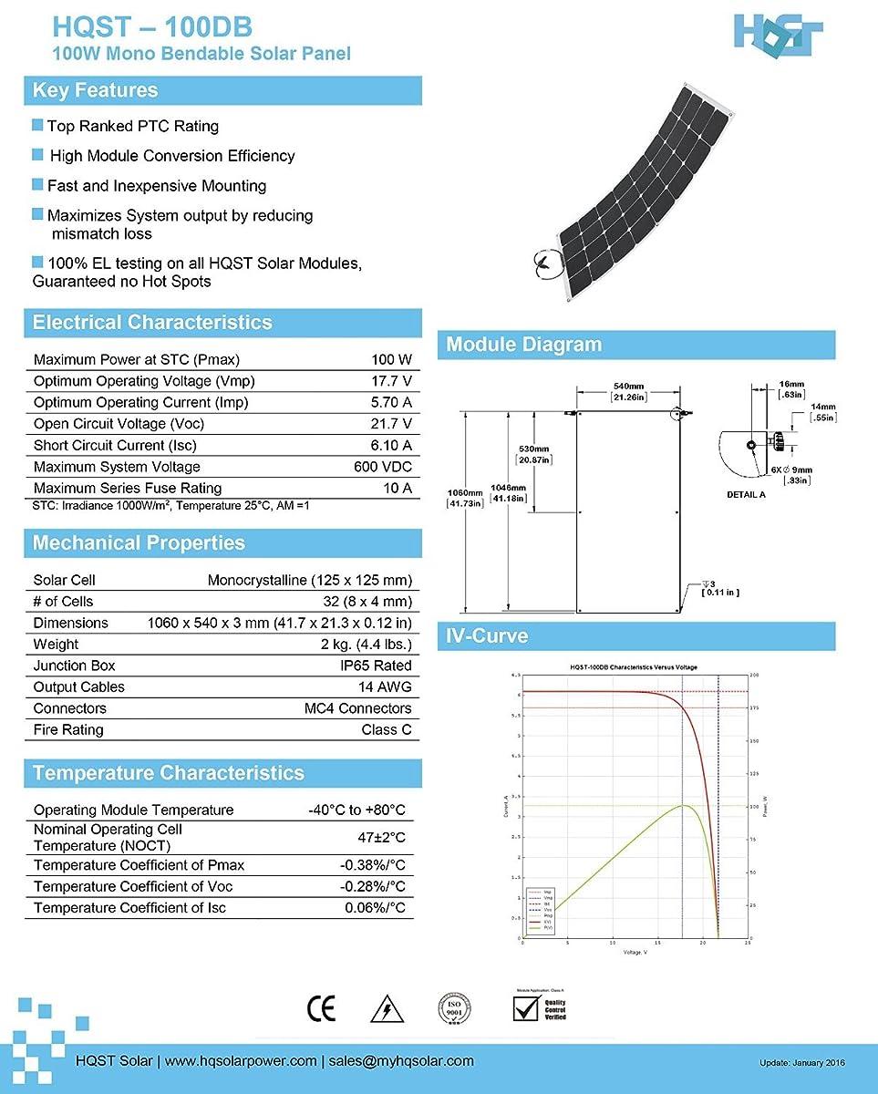 HQST 100 Watt 12V Monocrystalline Lightweight Solar Panel for RV/ Boat/ Other Off Grid Applications