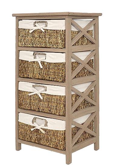 C moda estilo r stico para ba o pasillo aparador en for Aseos rusticos