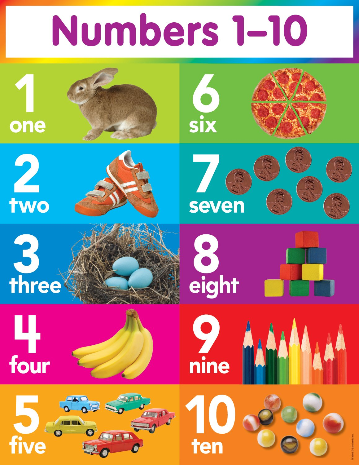 Numbers 1-10 Chart, Multiple Colors