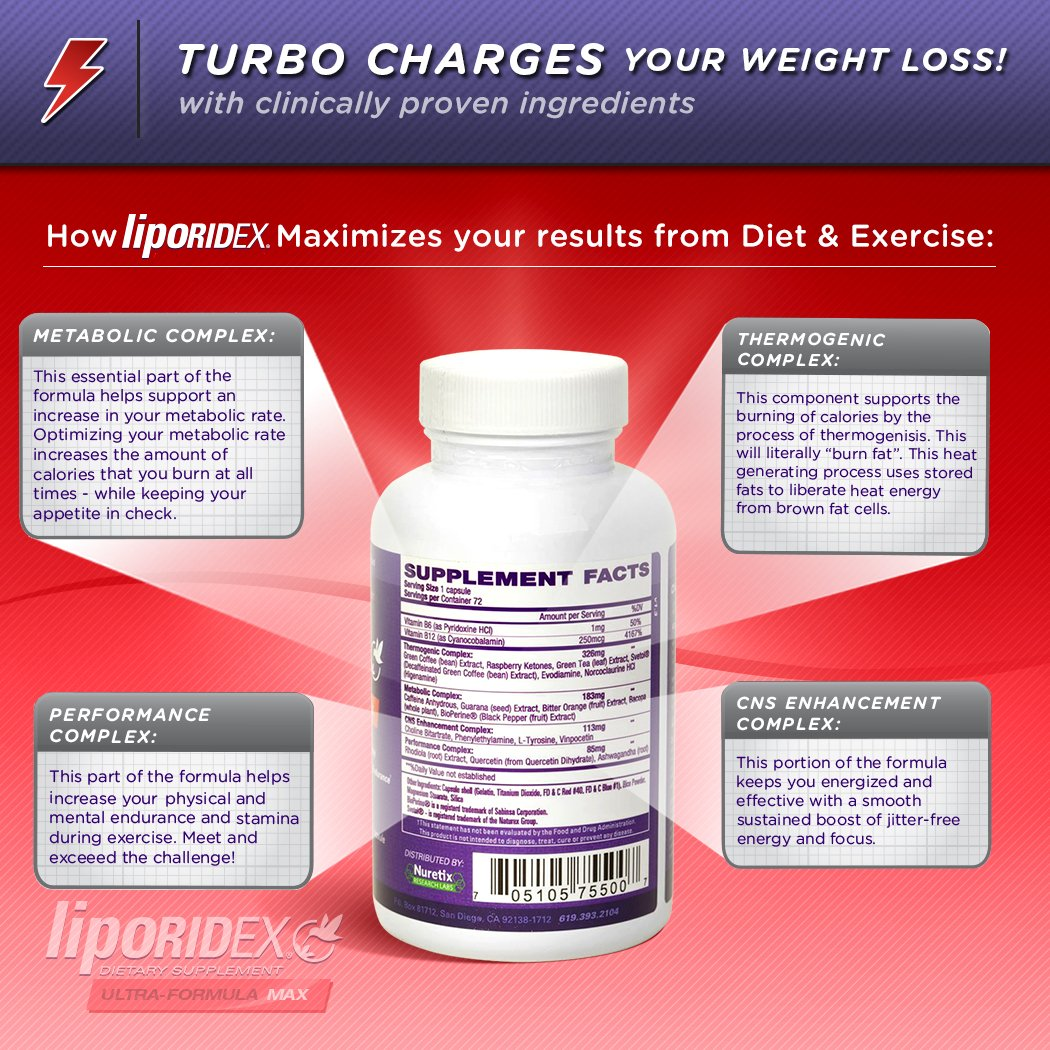 best weight loss medicine click here