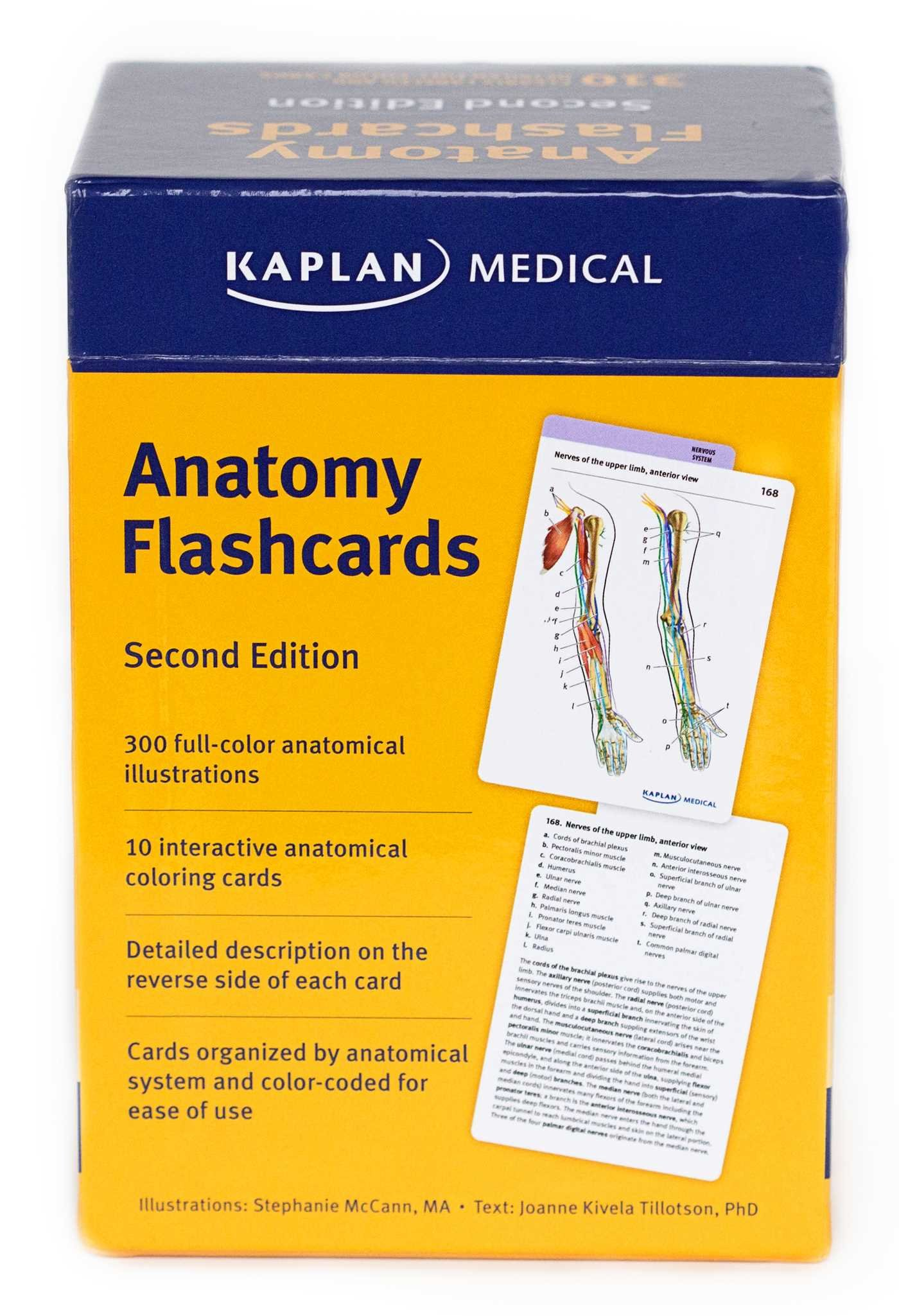 The anatomy coloring book kapit and elson
